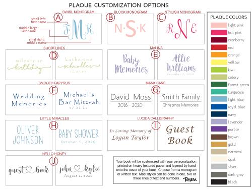 Tessera Plaque Customization Options